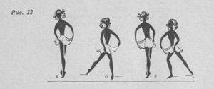 Танцы, школа танцев, техника танца, тип танца, историко бытовой танец, исторический танец, учебное пособие, танцы народов мира, народные танцы, учебное пособие по танцам, pas chasse