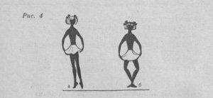 Танец, историко-бытовой танец, техника танца, реверанс девочек, марш, пособие для педагогов, поклон мальчиков, историко бытовой танец