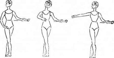 Подготовительное движение рук
